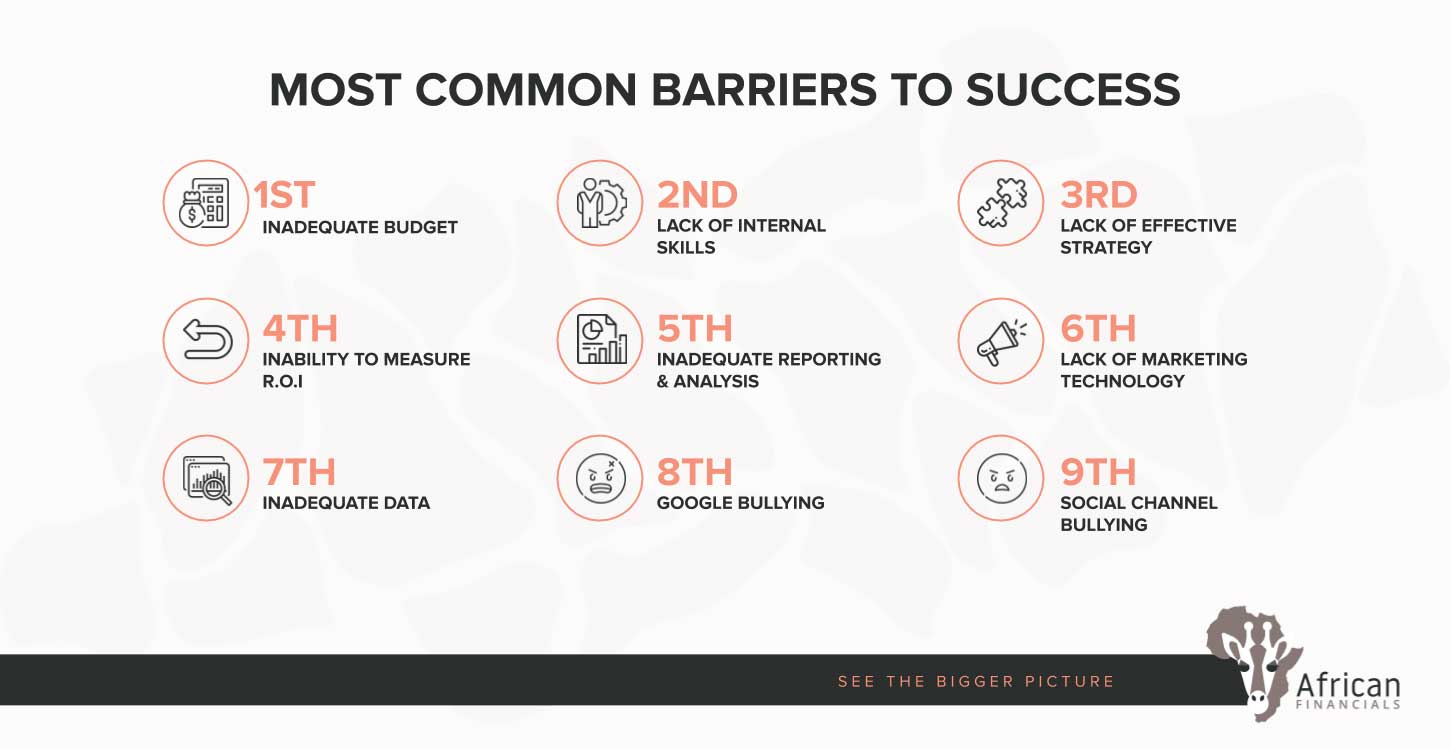 Most common barriers to success
