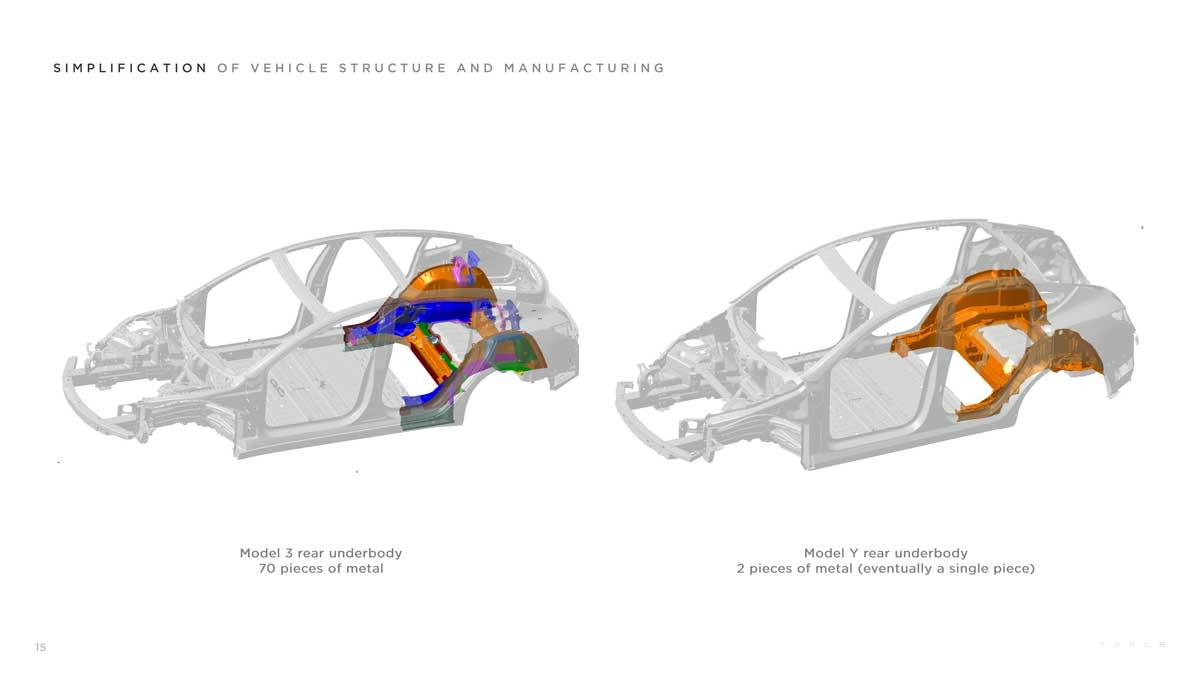 Tesla Q1 presentation - manufacture