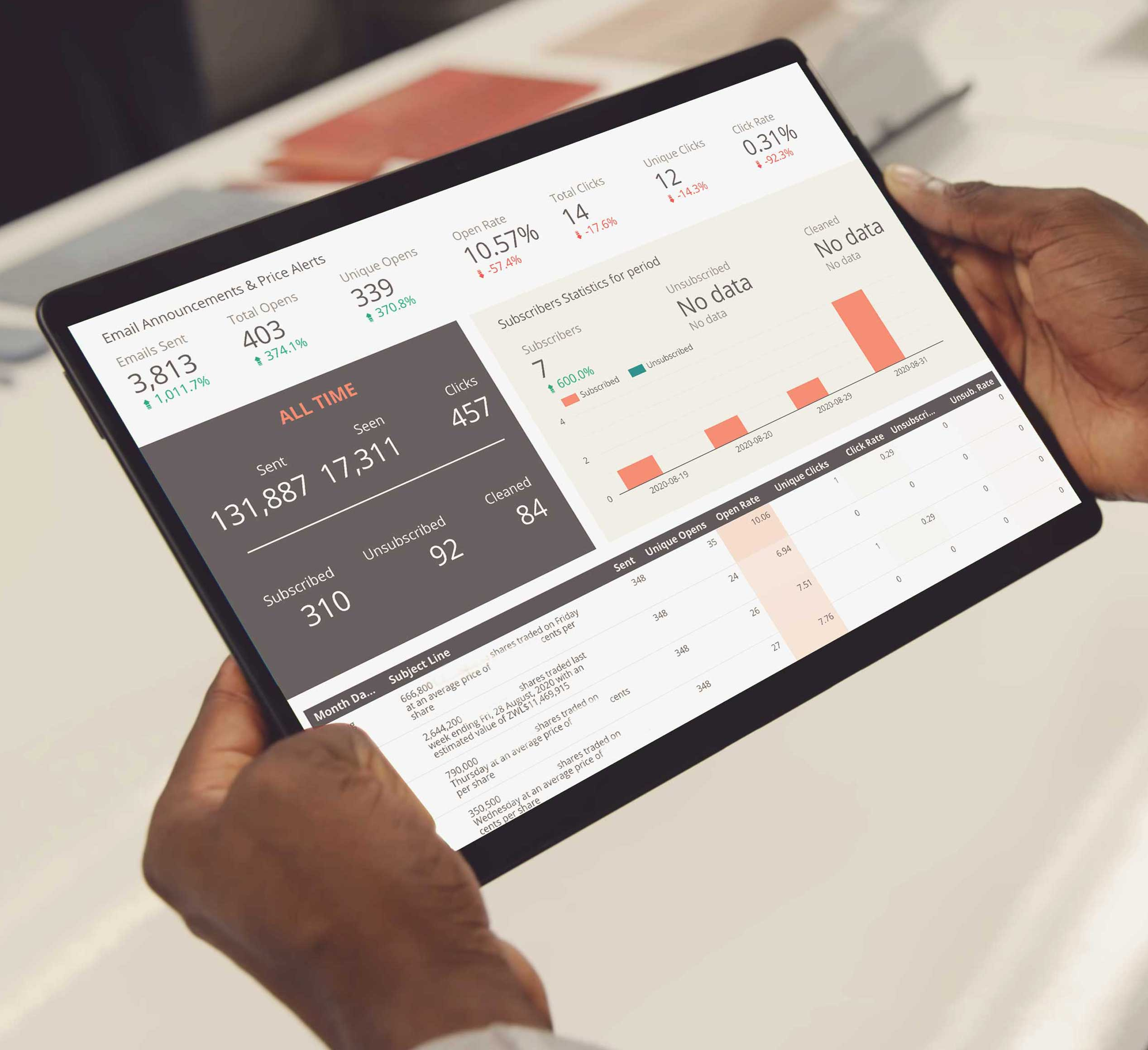 African investor relations dashboard