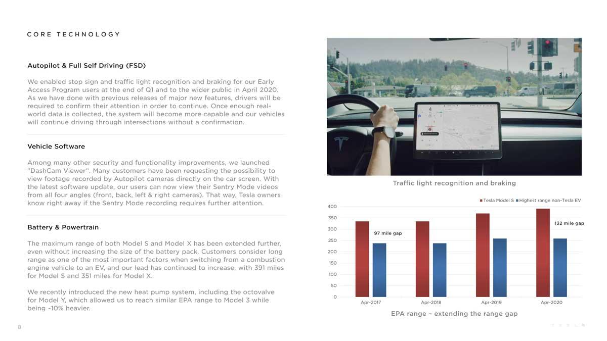 Tesla Q1 presentation - core technology