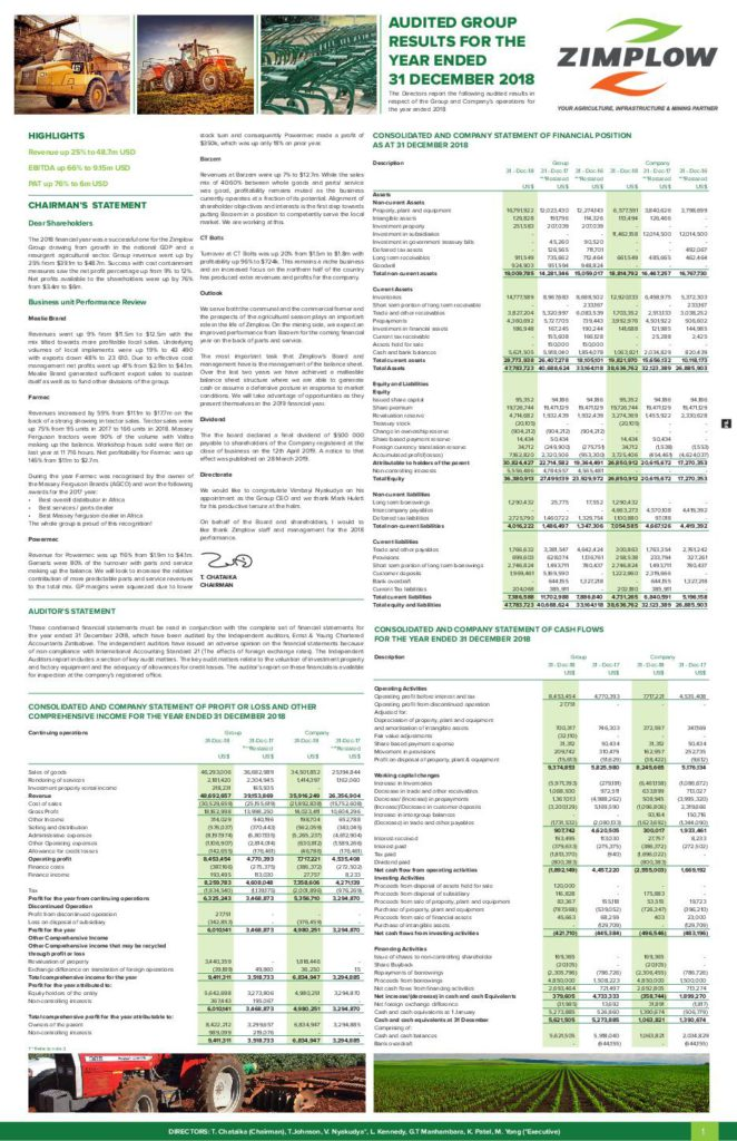 Read the Zimplow Holdings Limited FY2018 Abridged Report