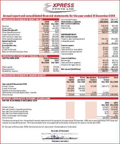 Express Limited Xprs Ke 2018 Abridged Report