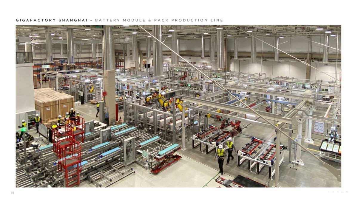 Tesla Q1 presentation - production line