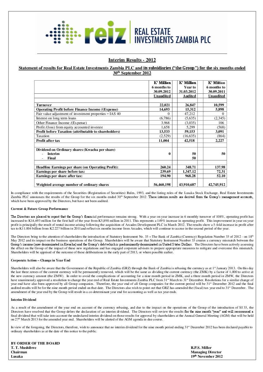 Real Estate Investments Zambia PLC REIZzm HY2013 Interim Report